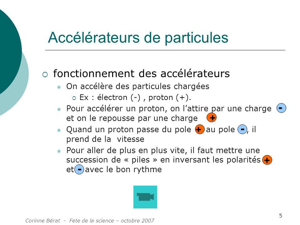 Accélérateurs de particules