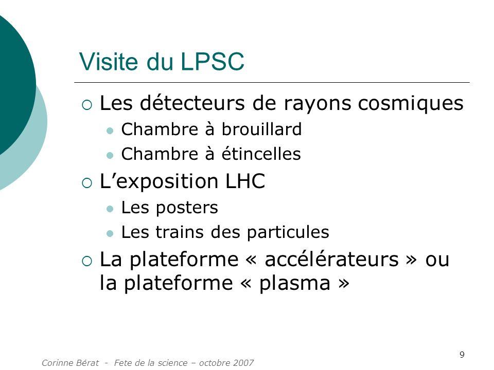 Visite du LPSC Les détecteurs de rayons cosmiques L'exposition LHC