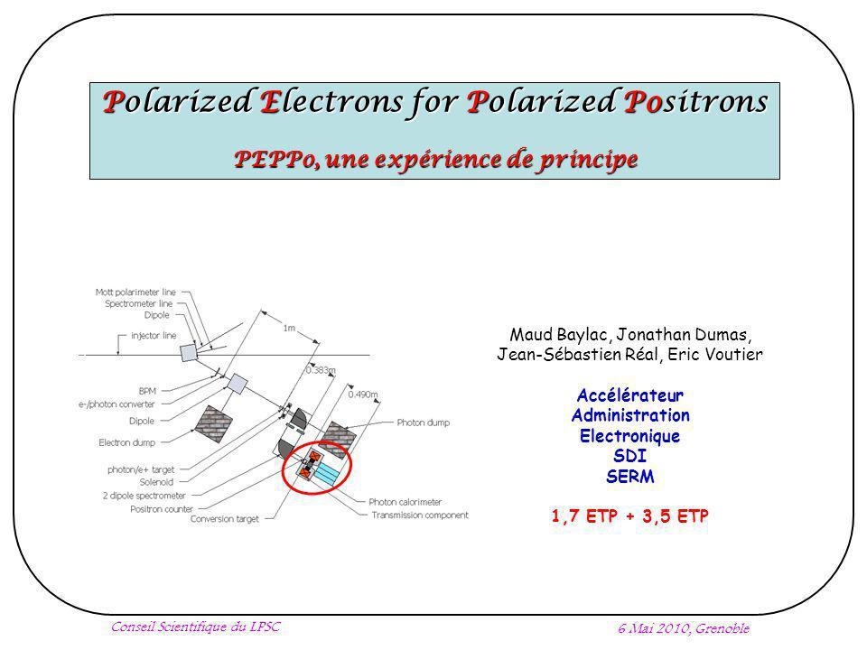 Polarized Electrons for Polarized Positrons