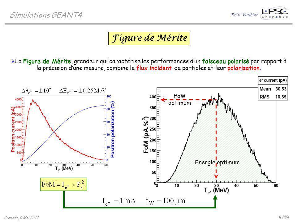 Figure de Mérite Simulations GEANT4