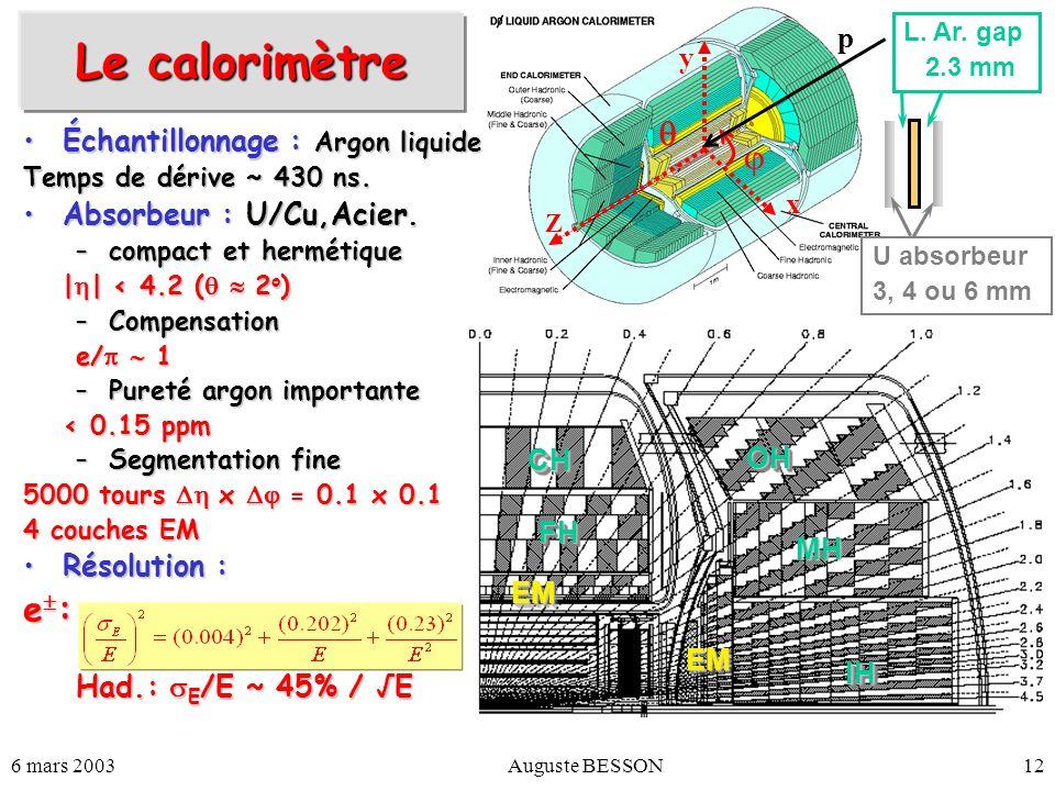 Le calorimètre q j e: p y Échantillonnage : Argon liquide