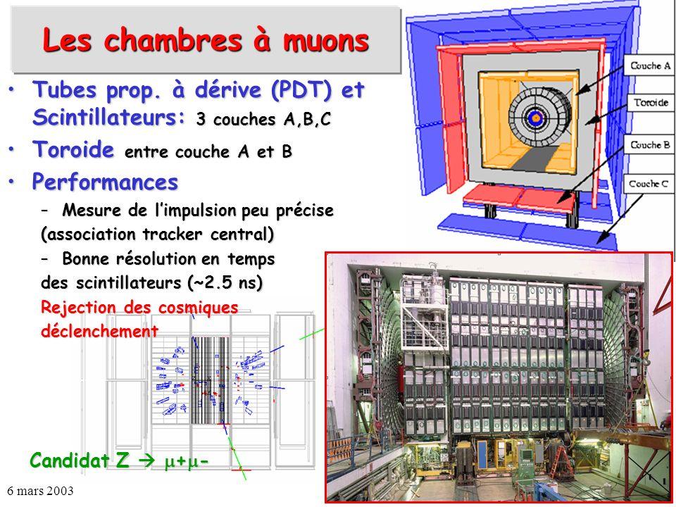 Les chambres à muons Tubes prop. à dérive (PDT) et Scintillateurs: 3 couches A,B,C. Toroide entre couche A et B.