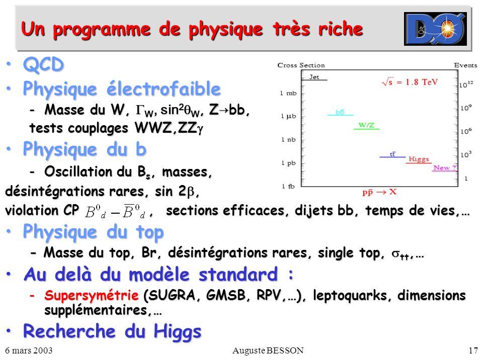 Un programme de physique très riche