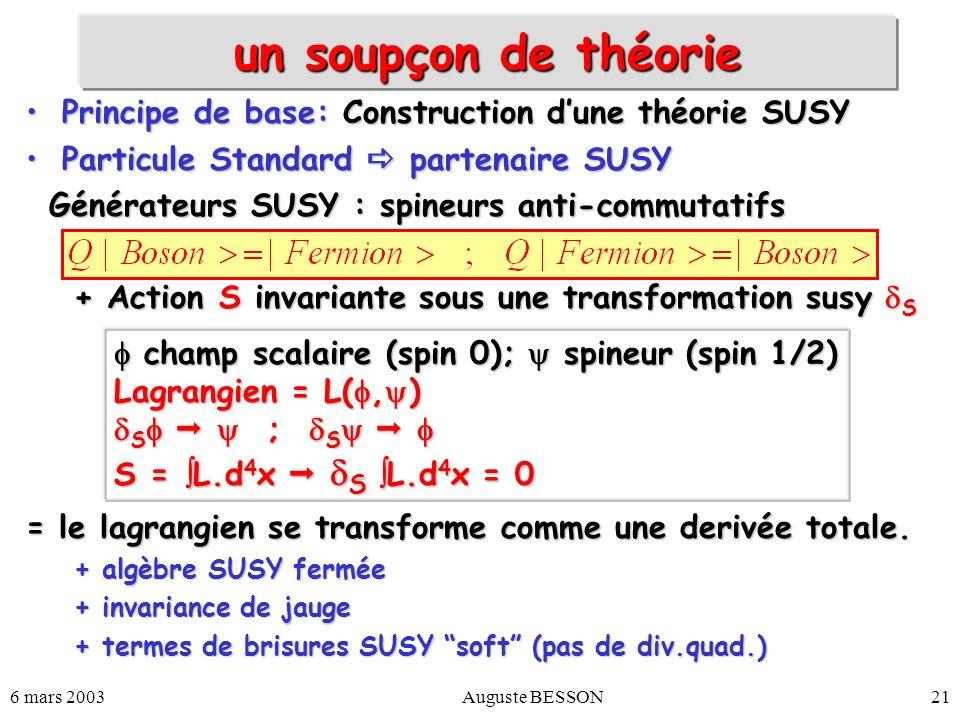 un soupçon de théorie Principe de base: Construction d'une théorie SUSY. Particule Standard  partenaire SUSY.