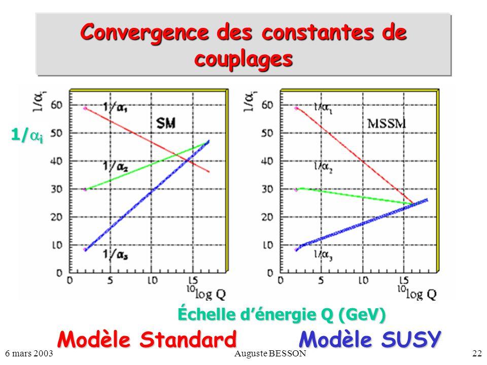 Convergence des constantes de couplages