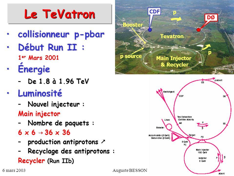 Le TeVatron collisionneur p-pbar Début Run II : Énergie Luminosité