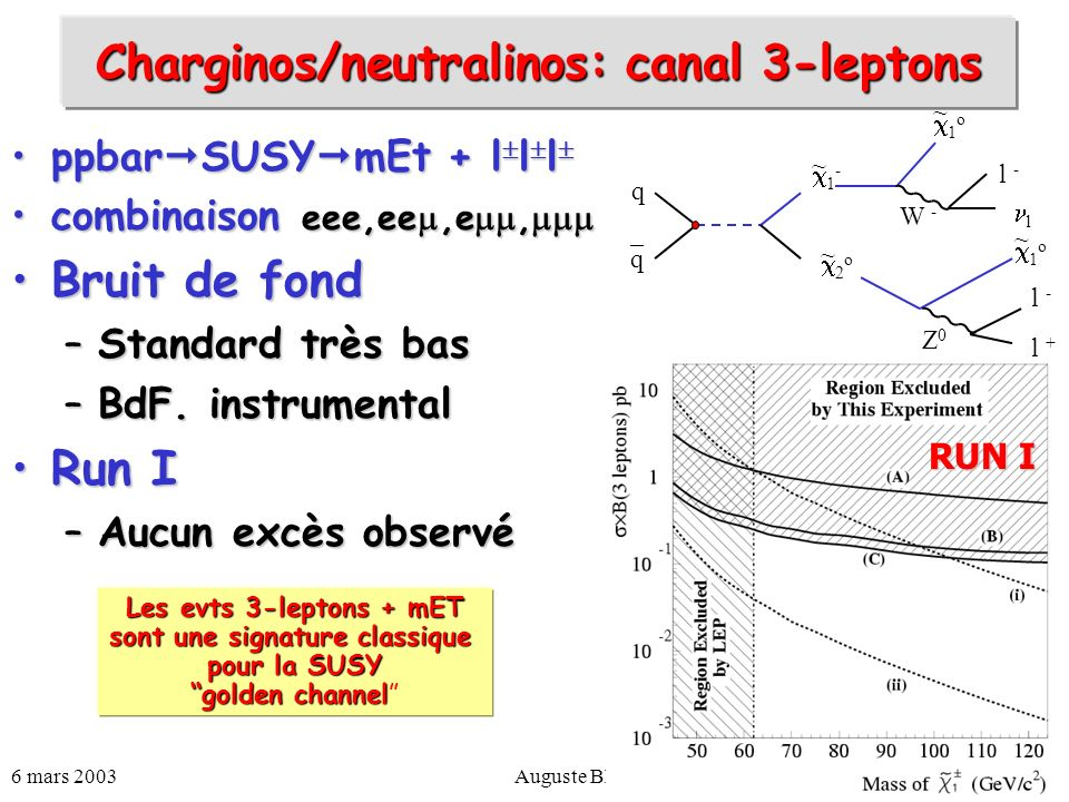 Charginos/neutralinos: canal 3-leptons