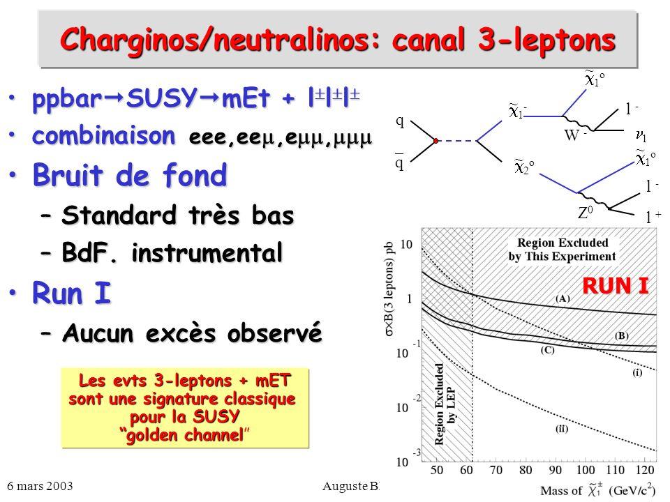 Charginos/neutralinos: canal 3-leptons