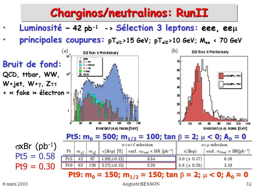 Charginos/neutralinos: RunII
