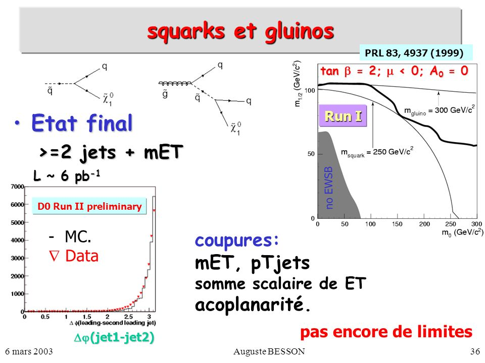 squarks et gluinos Etat final >=2 jets + mET coupures: mET, pTjets