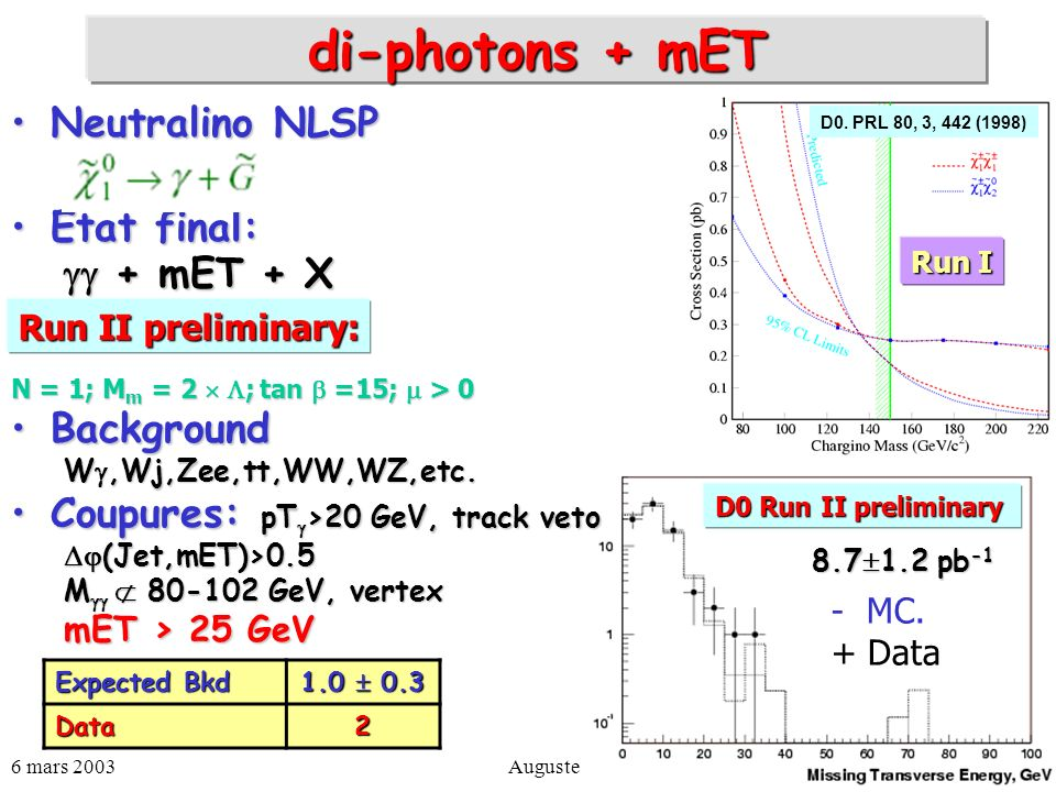 di-photons + mET Neutralino NLSP Etat final:  + mET + X Background