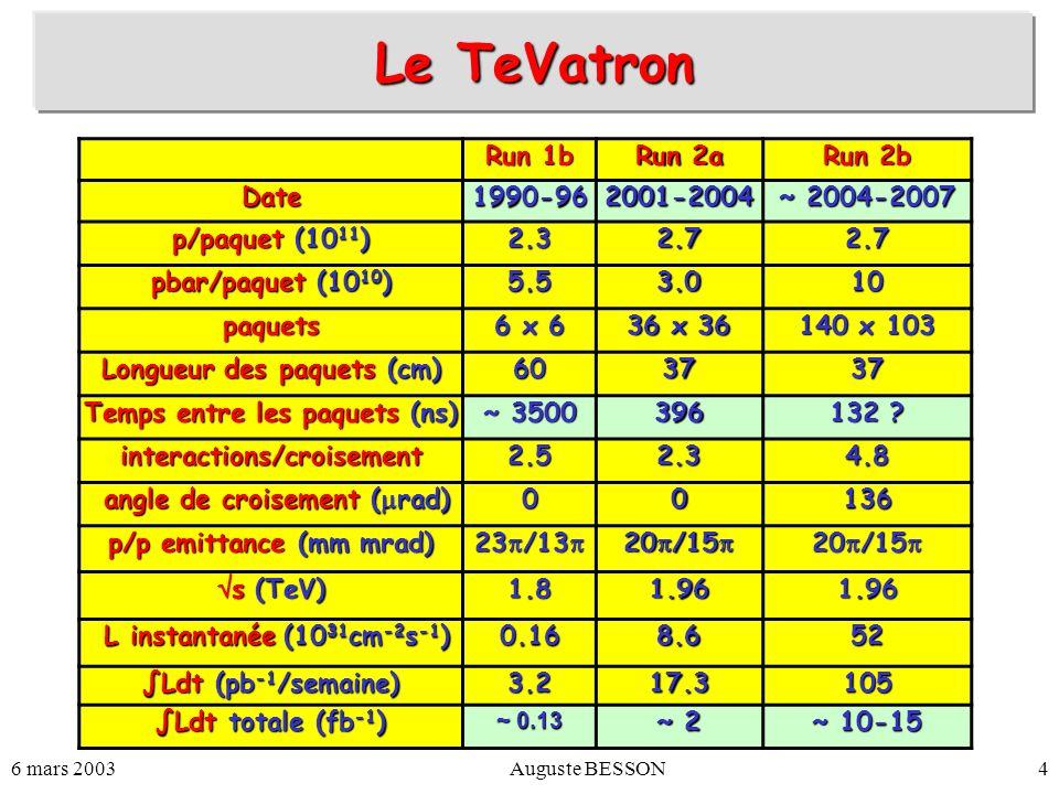 Le TeVatron Run 1b Run 2a Run 2b Date 1990-96 2001-2004 ~ 2004-2007