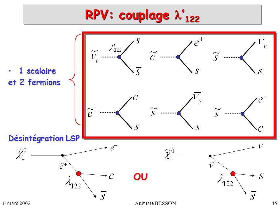 RPV: couplage '122 OU 1 scalaire et 2 fermions Désintégration LSP