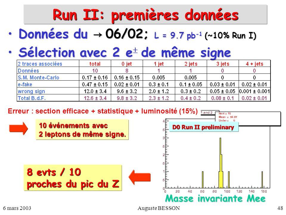 Run II: premières données