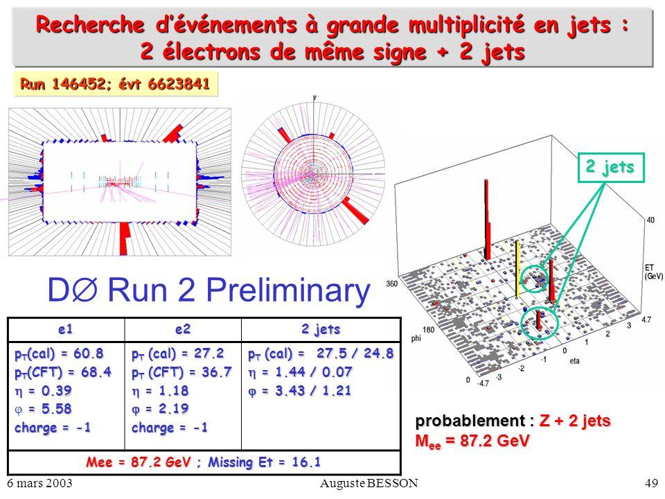 Recherche d'événements à grande multiplicité en jets : 2 électrons de même signe + 2 jets