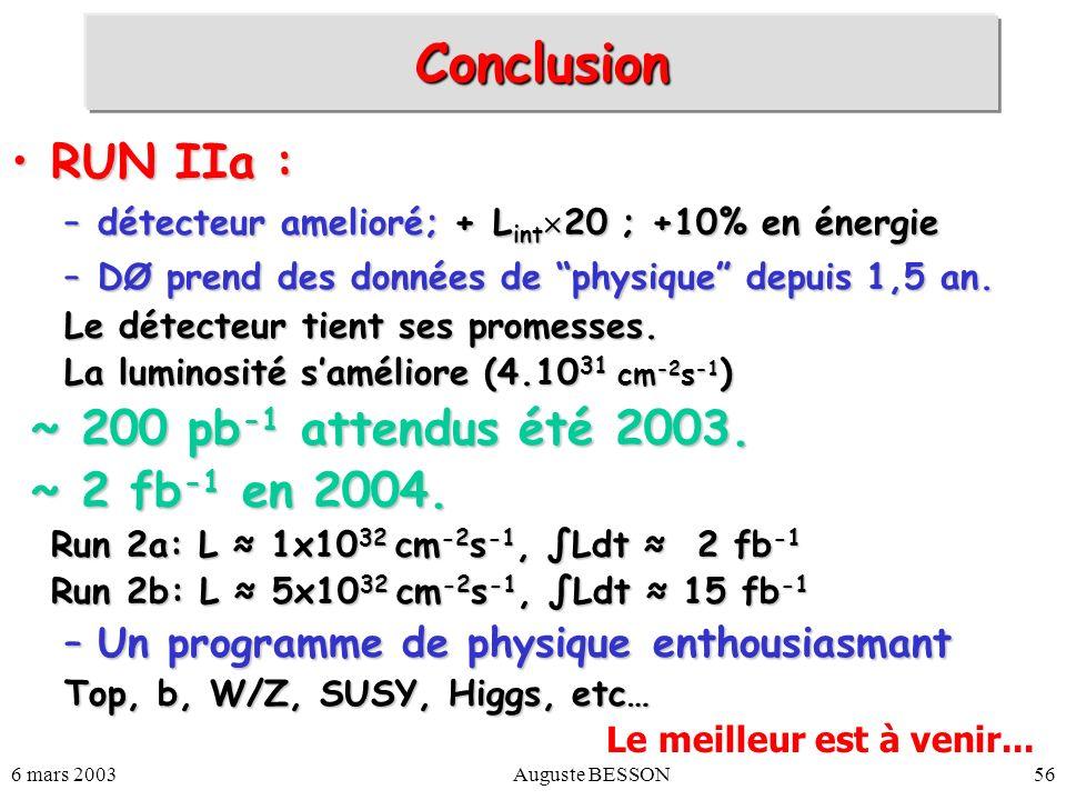 Conclusion RUN IIa : ~ 200 pb-1 attendus été 2003. ~ 2 fb-1 en 2004.
