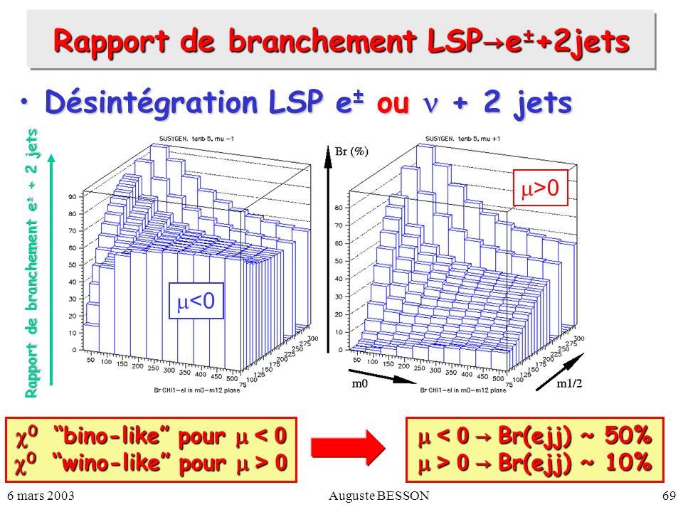 Rapport de branchement LSP→e±+2jets
