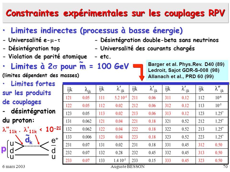 Constraintes expérimentales sur les couplages RPV