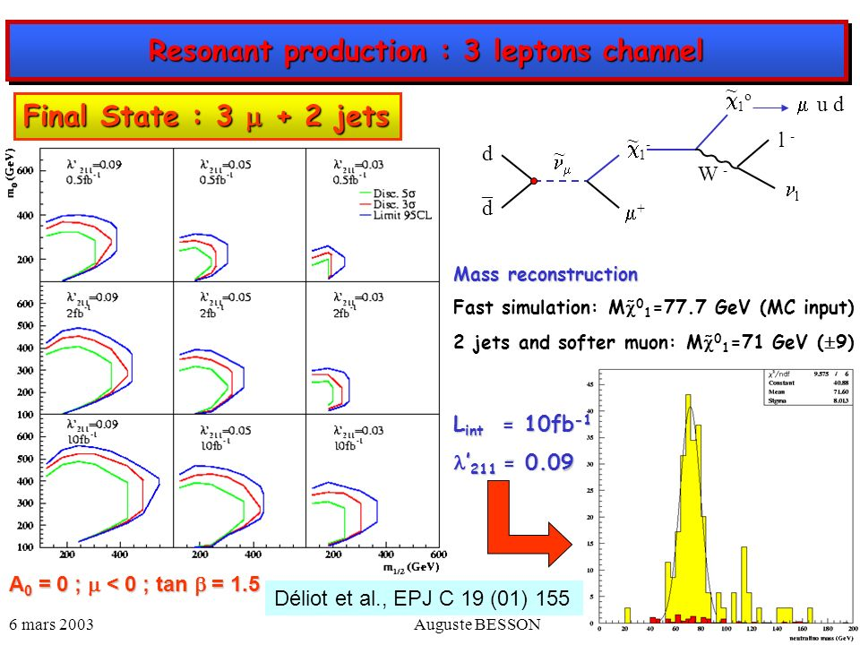 Resonant production : 3 leptons channel