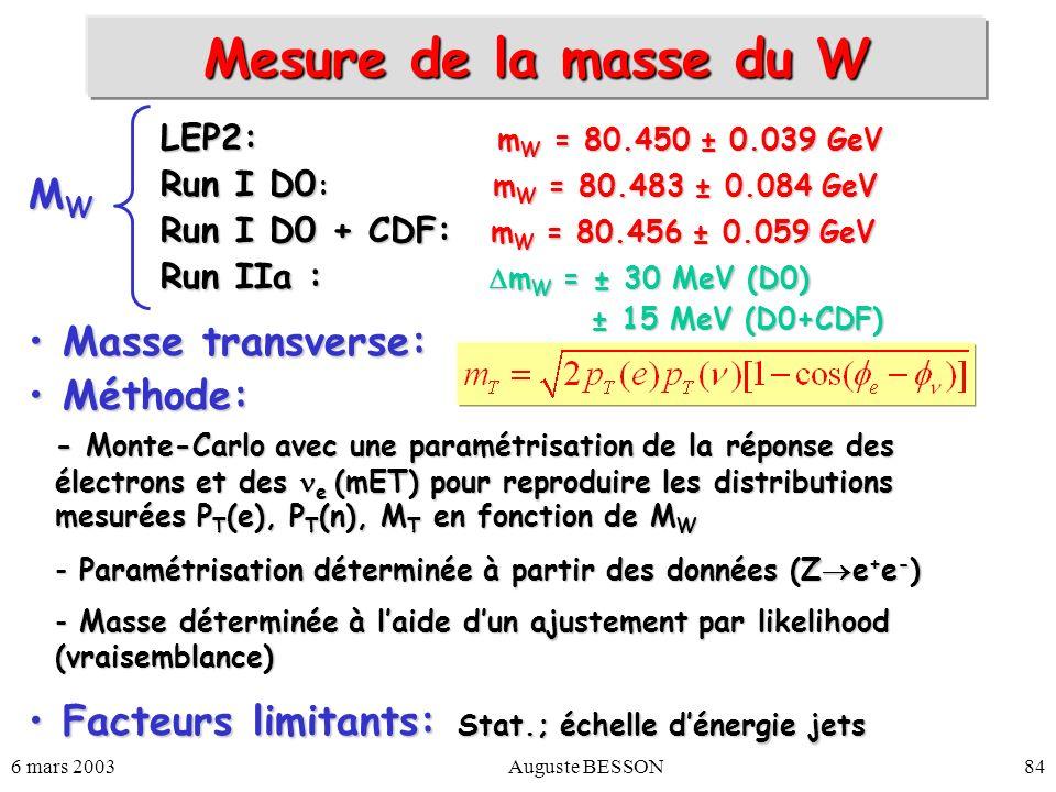 Mesure de la masse du W MW Masse transverse: Méthode: