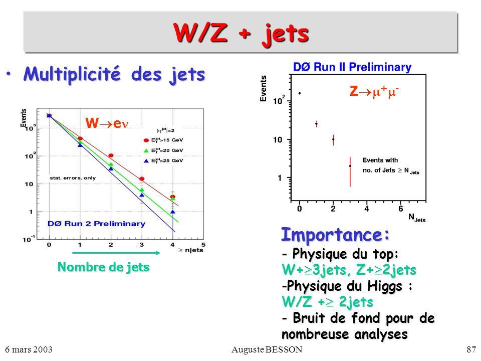 W/Z + jets Multiplicité des jets Importance: Z+- We