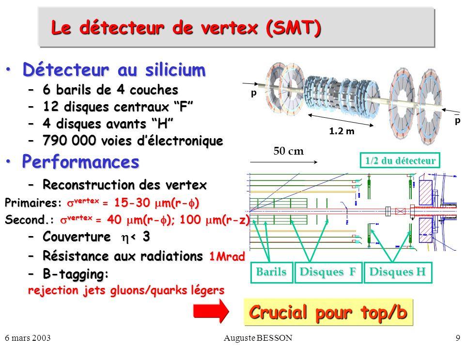 Le détecteur de vertex (SMT)