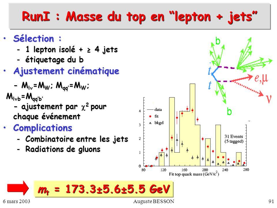 RunI : Masse du top en lepton + jets