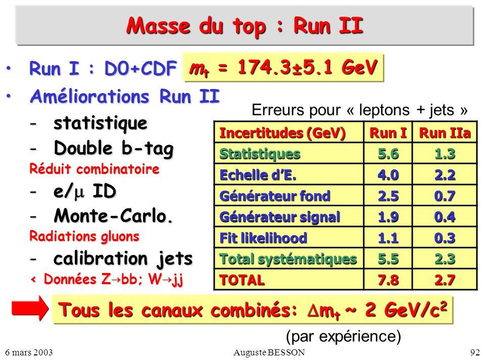 Tous les canaux combinés: mt ~ 2 GeV/c2