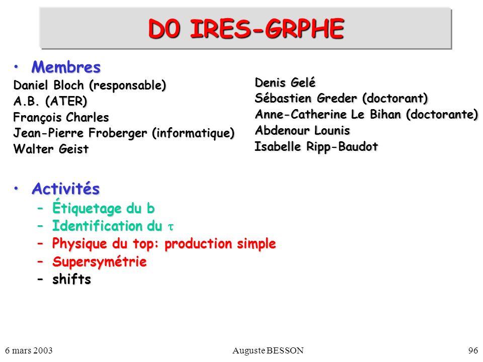 D0 IRES-GRPHE Membres Activités Étiquetage du b Identification du 