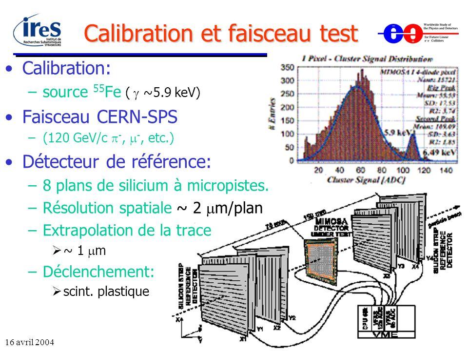 Calibration et faisceau test