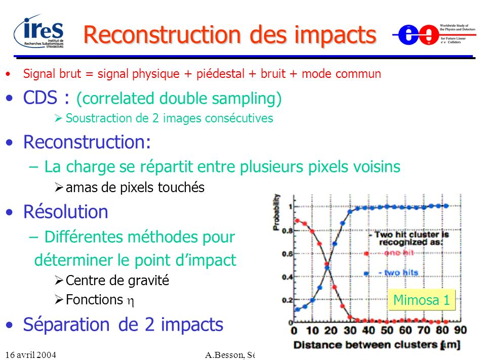 Reconstruction des impacts