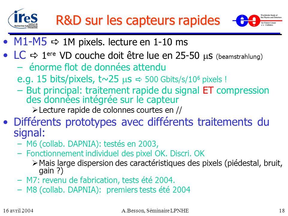 R&D sur les capteurs rapides