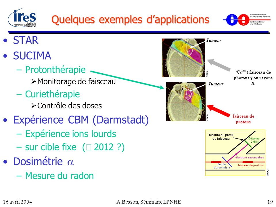 Quelques exemples d'applications