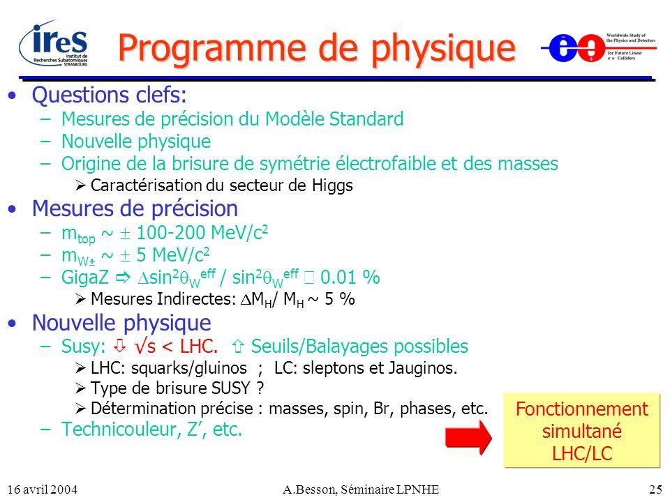 Programme de physique Questions clefs: Mesures de précision