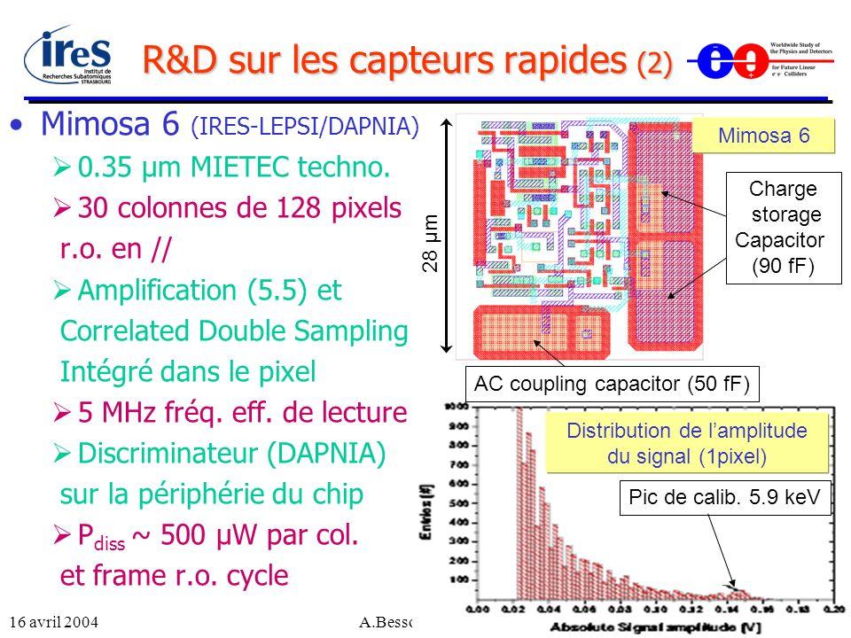 R&D sur les capteurs rapides (2)