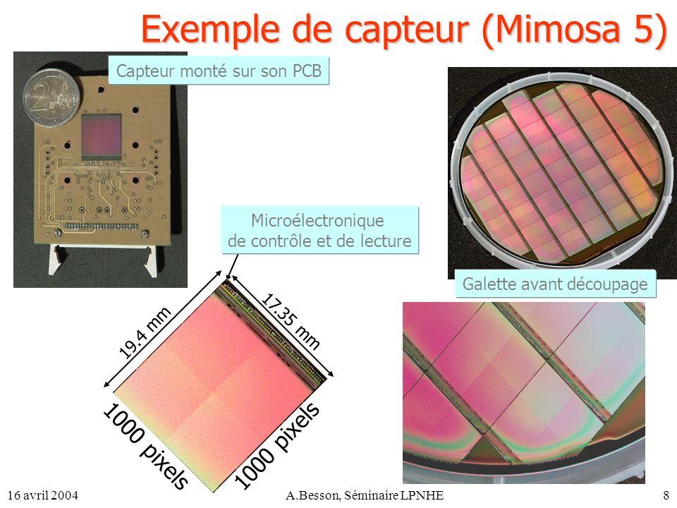 Exemple de capteur (Mimosa 5)