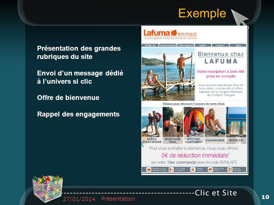 Exemple Présentation des grandes rubriques du site