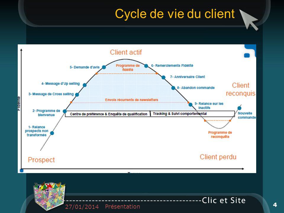 Cycle de vie du client 26/03/2017 Présentation