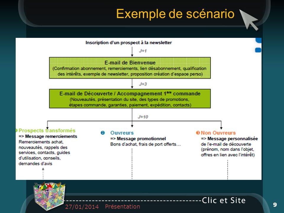 Exemple de scénario 26/03/2017 Présentation