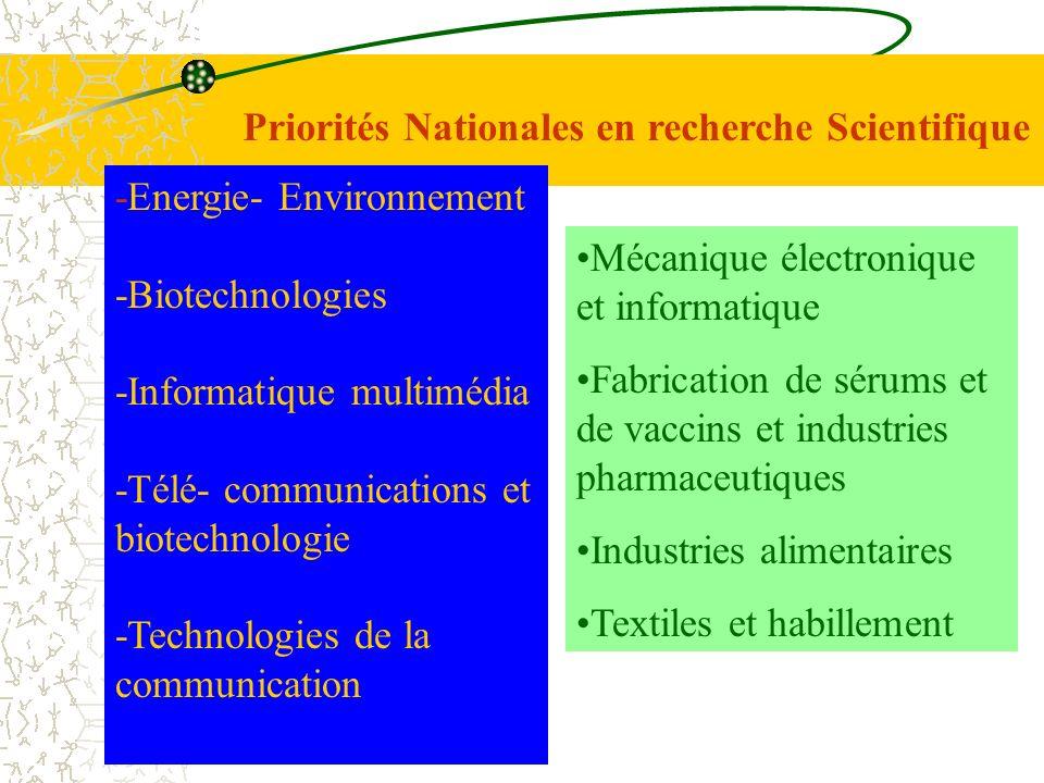 Priorités Nationales en recherche Scientifique