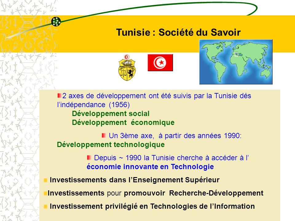 Tunisie : Société du Savoir