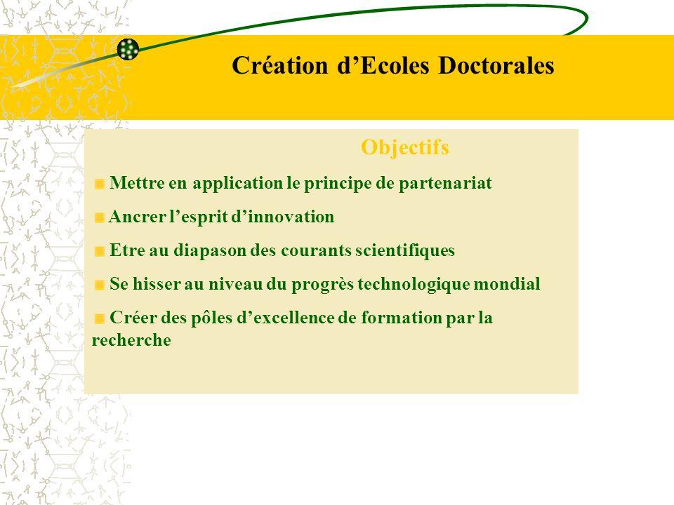 Création d'Ecoles Doctorales