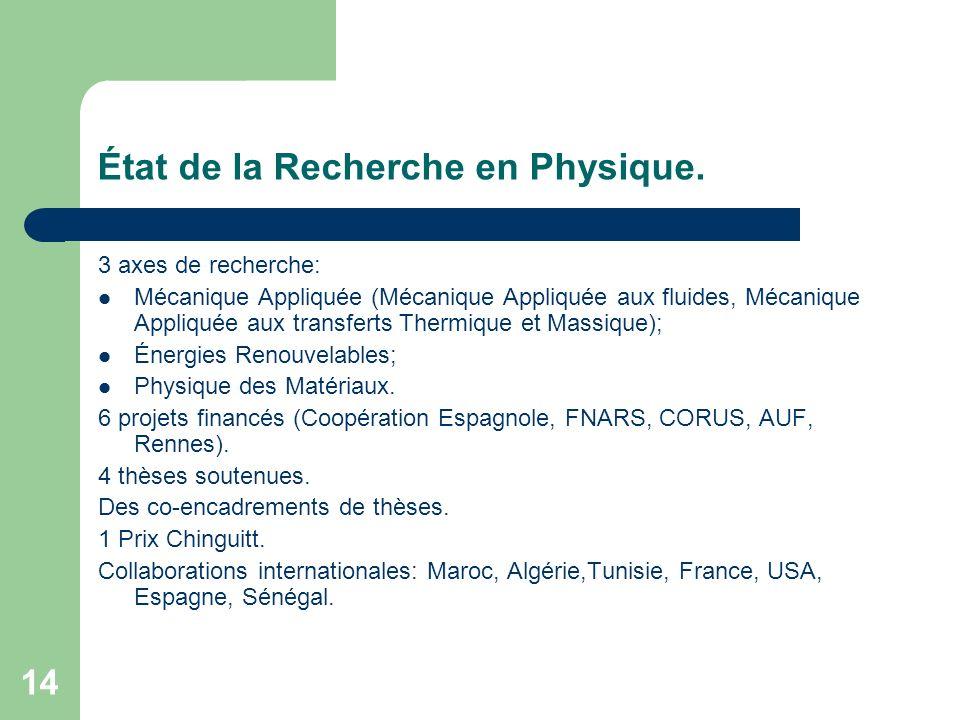 État de la Recherche en Physique.