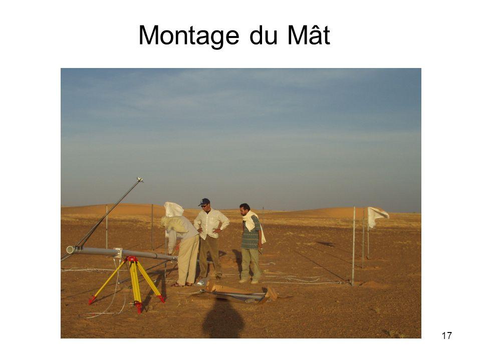 Montage du Mât