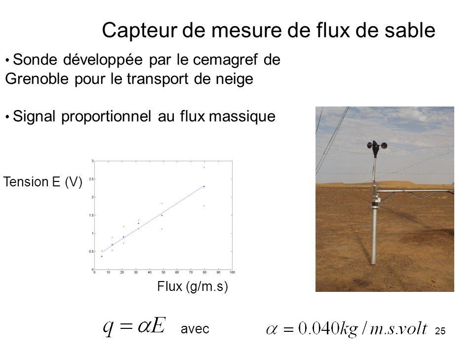 Capteur de mesure de flux de sable