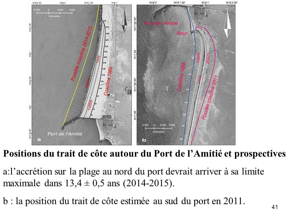 Positions du trait de côte autour du Port de l'Amitié et prospectives