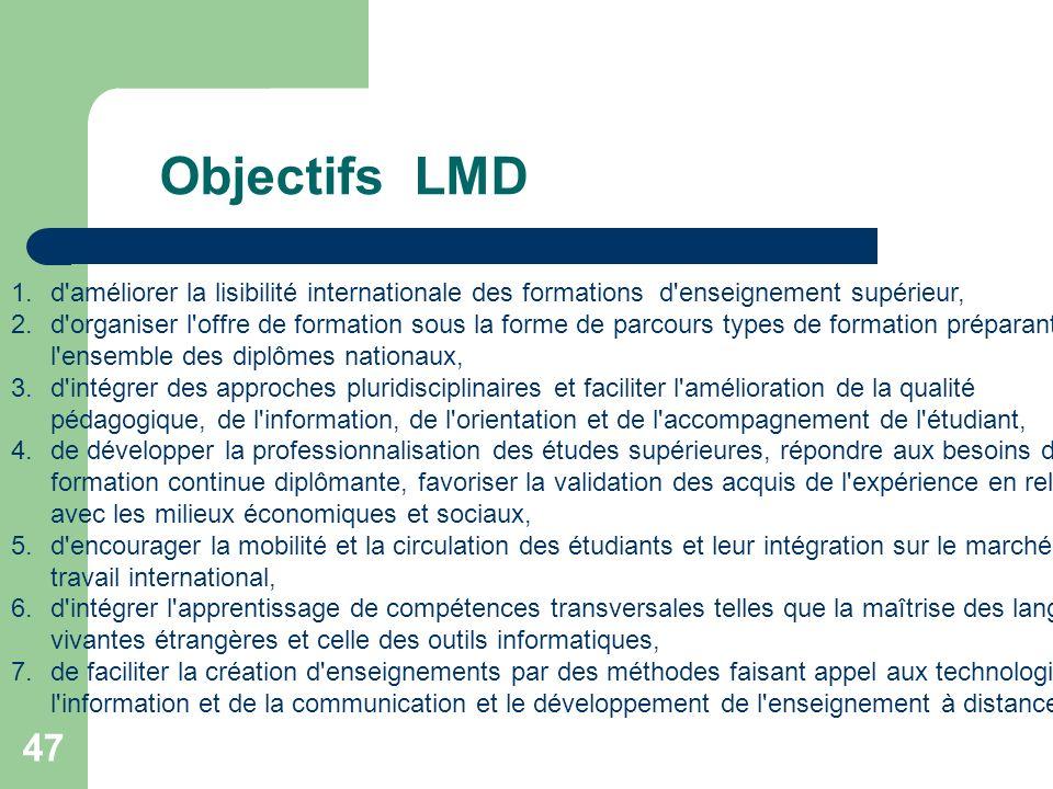 Objectifs LMD d améliorer la lisibilité internationale des formations d enseignement supérieur,