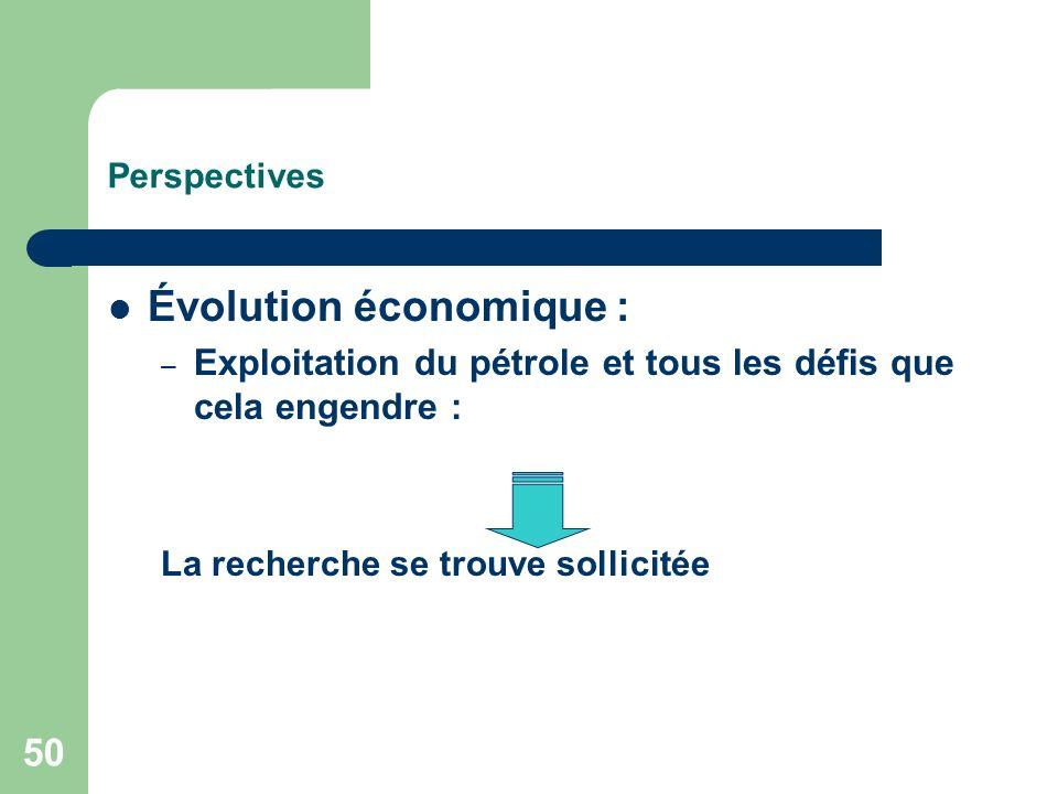Évolution économique :