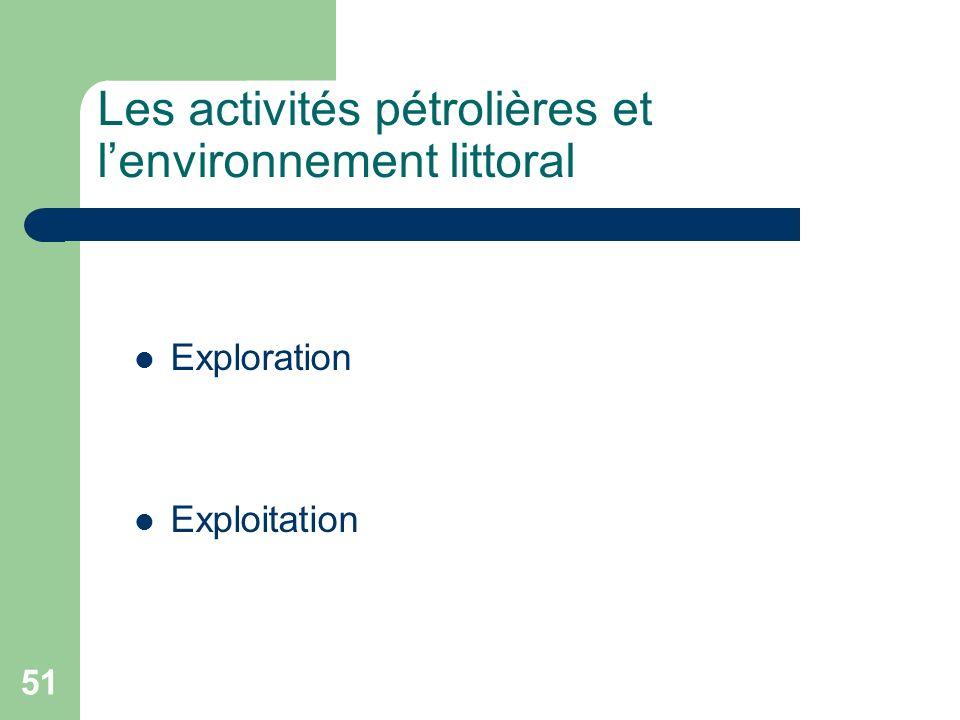 Les activités pétrolières et l'environnement littoral