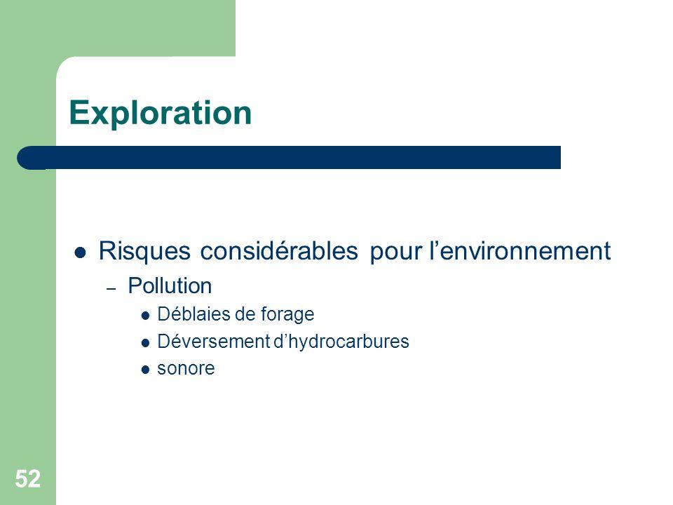 Exploration Risques considérables pour l'environnement Pollution